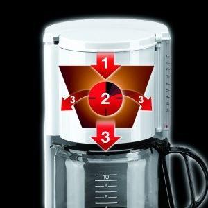 Braun Kf47.1wh Aromaster Classic Kahvinkeitin