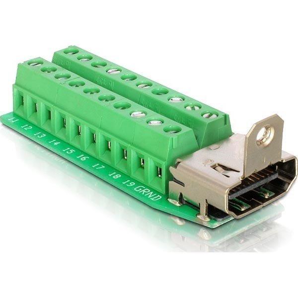 DeLOCK HDMI Terminal block sovitin HDMI naaras