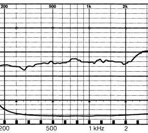 """Full-Range Speaker 8 cm (3.3) 4 Ohm"""""""