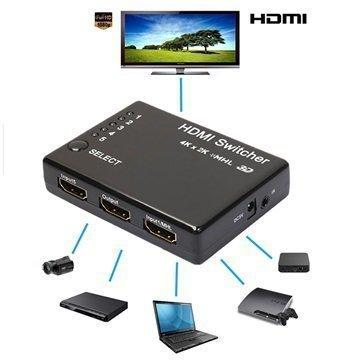 HDMI Jakaja 5-in-1