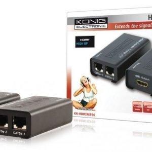 HDMI laajennin