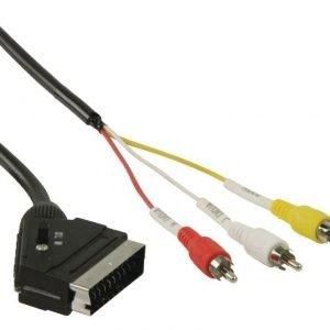 Kytkettävä SCART - RCA-kaapeli SCART uros - 3x RCA uros 2 00 m musta