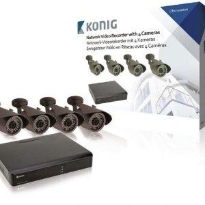 Verkkovideotallenninsarja 4 kameraa